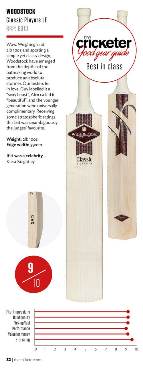 Classic Players LE is CRICKTER GOOD GEAR GUIDE 2017 Best in Class